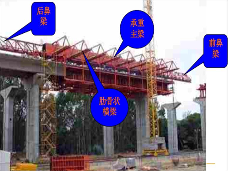 顶岗实习桥梁工程施工技术培训课件762页PPT