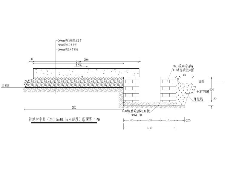 高标准农田建设工程图纸+工程量清单