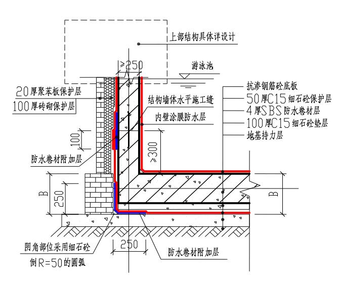 [名企]住宅零星工程防渗漏体系操作指引2020