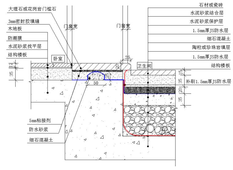 [名企]住宅精装修部分防渗漏体系操作指引