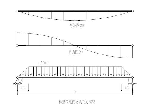 玻璃纤维增强水泥GRC幕墙计算书2020+41P