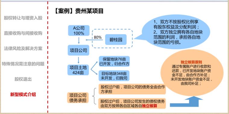 房地产项目并购与合作相关法律实务(58页)